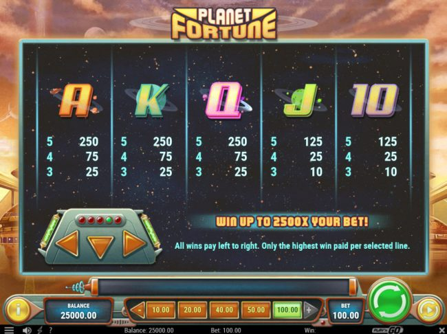 Play slots at Wild Slots: Wild Slots featuring the Video Slots Planet Fortune with a maximum payout of $250,000