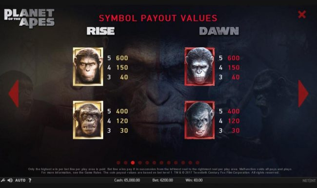 4 Stars featuring the Video Slots Planet of the Apes with a maximum payout of $600,000
