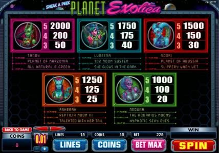 Videoslots featuring the Video Slots Planet Exotica with a maximum payout of $10,000