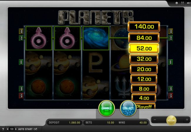 Casino Red Kings featuring the Video Slots Planets with a maximum payout of $8,000