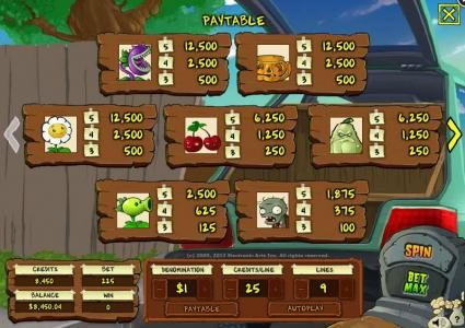 Plants vs. Zombies :: Slot game symbols paytable