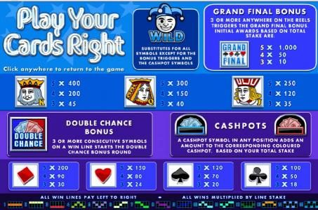 payline diagrams, wild, grand final bonus, cashpots, double chance bonus and slot symbols paytable