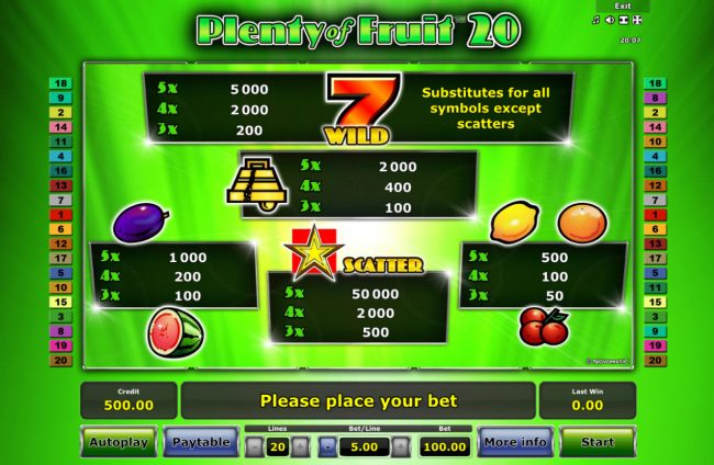 Plenty of Fruit 20 :: Paytable