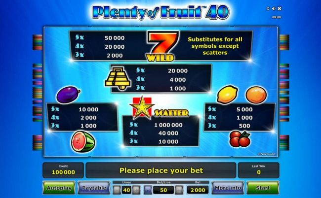 Slot game symbols paytable featuring fruit inspired icons.