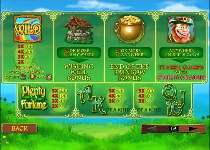 Slot game symbols paytable, also featuring wild, scatter and bonus symbols