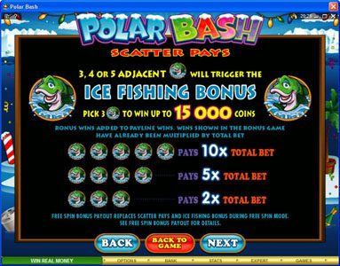 ZigZag777 featuring the Video Slots Polar Bash with a maximum payout of $60,000