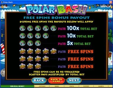 Play slots at Challenge: Challenge featuring the Video Slots Polar Bash with a maximum payout of $60,000