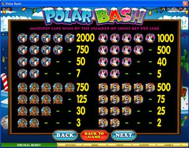 Monaco Aces featuring the Video Slots Polar Bash with a maximum payout of $60,000
