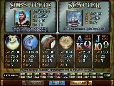 Play slots at Uptown Aces: Uptown Aces featuring the Video Slots Polar Explorer with a maximum payout of $250,000