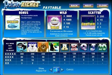 bonus, wild, scatter and slot symbols paytable