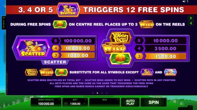 Viggoslots featuring the Video Slots Pollen Party with a maximum payout of $440,000