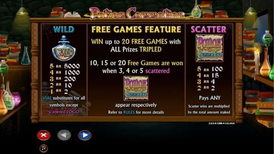 paytable for wild, scatter and free games feature