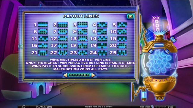 888 Tiger featuring the Video Slots Power Pups Heroes with a maximum payout of $4,000