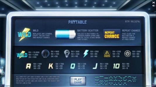 Slot game symbols paytable Symbols include a gold lightning bolt wild, a light bulb, a blue lightning bolt a danger sign, a power on button along with Ace, King, Queen, Jack and Ten