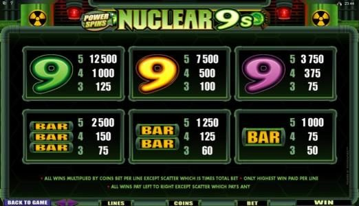 Yukon Gold featuring the Video Slots Power Spins - Nuclear 9's with a maximum payout of $50,000
