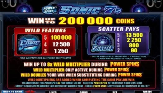 Bonanza featuring the Video Slots Power Spins - Sonic 7s with a maximum payout of $50,000