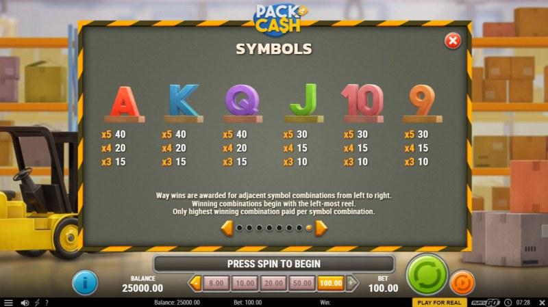 Pack & Cash :: Paytable - Low Value Symbols