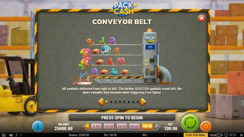 Pack & Cash :: Conveyor Belt
