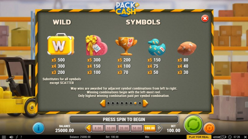 Pack & Cash :: Paytable - High Value Symbols