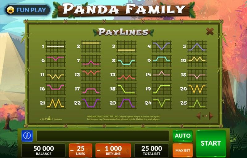 Panda Family :: Paylines 1-25