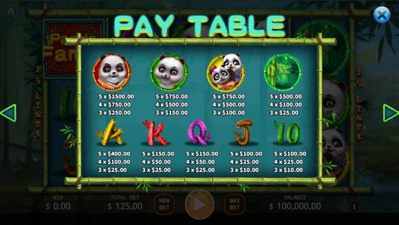 Panda Family :: Paytable