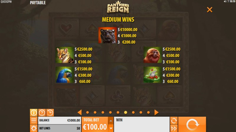 Panther's Reign :: Paytable - High Value Symbols