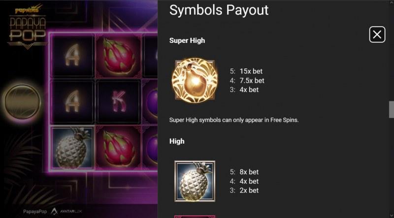 PapayaPop :: Paytable - High Value Symbols