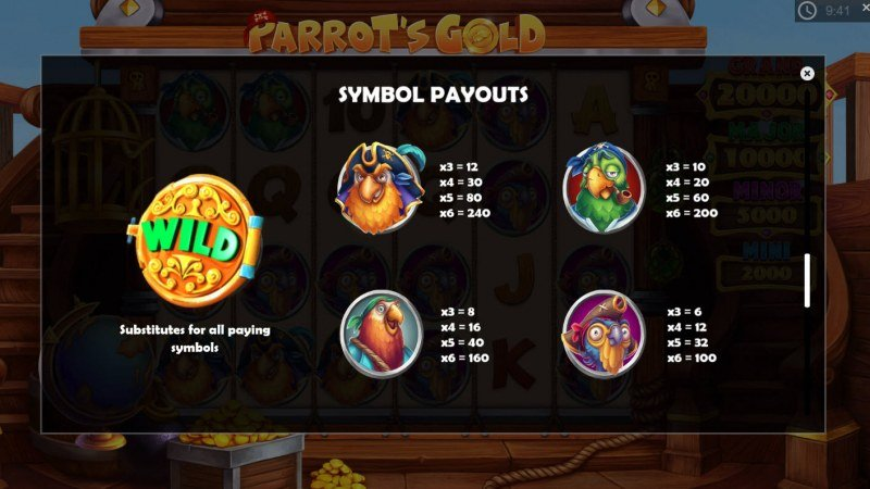 Parrot's Gold :: Paytable - High Value Symbols