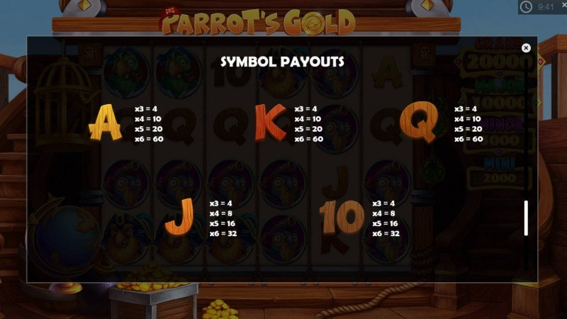 Parrot's Gold :: Paytable - Low Value Symbols