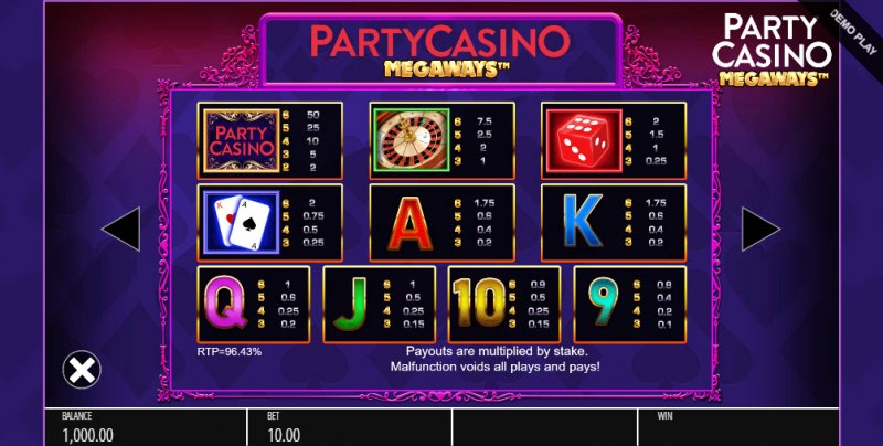 Party Casino Megaways :: Paytable