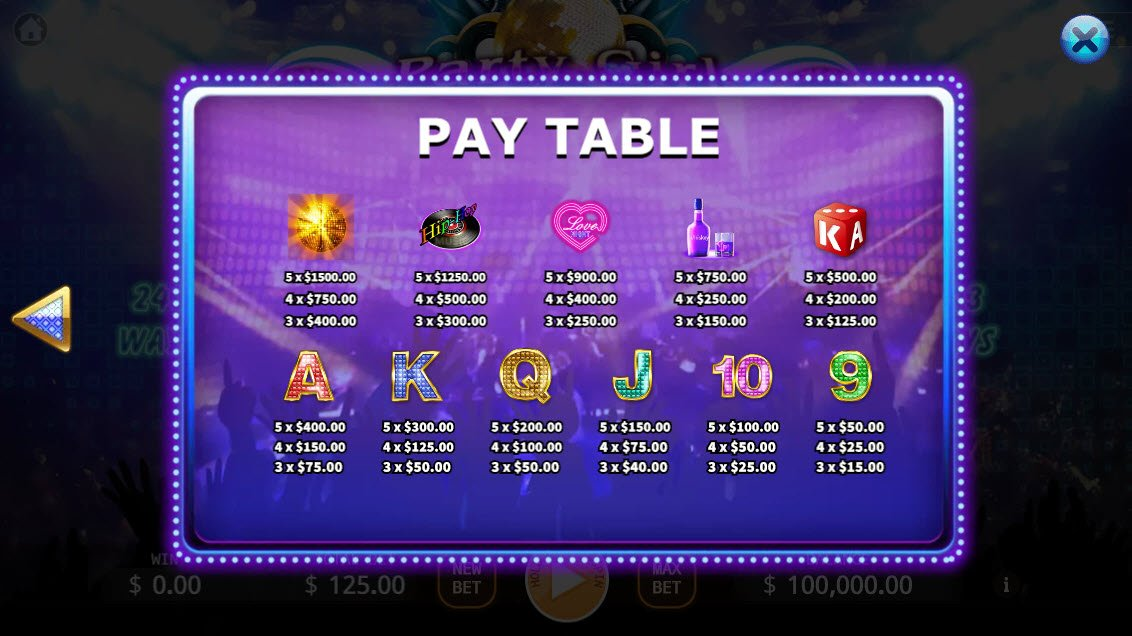 Party Girl Ways :: Paytable