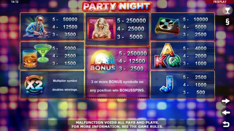 Party Night :: Paytable