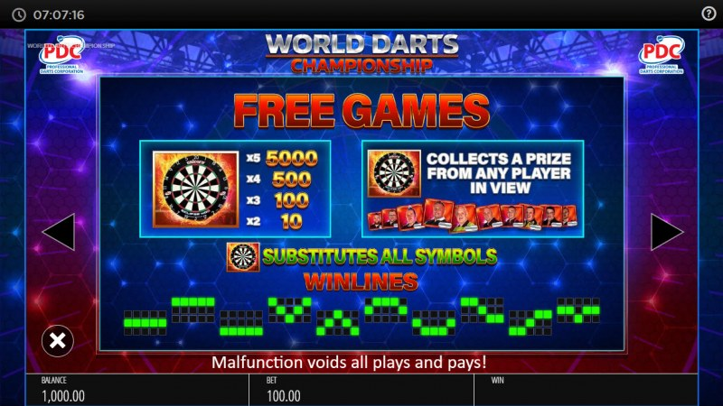 PDC World Darts Championship :: Free Game Rules