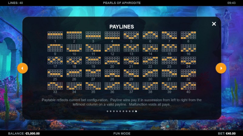 Pearls of Aphrodite :: Paylines 1-40