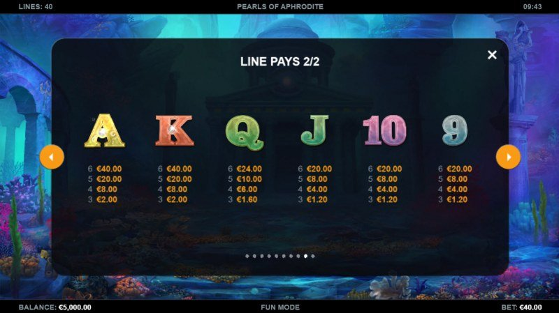 Pearls of Aphrodite :: Paytable - Low Value Symbols