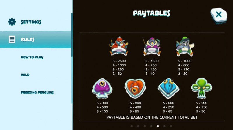 Penguins Paradise :: Paytable
