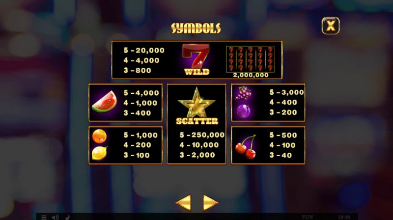 Penny Fruits Extreme :: Paytable