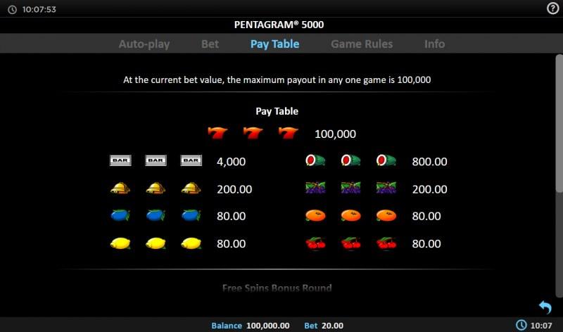 Pentagram 5000 :: Paytable