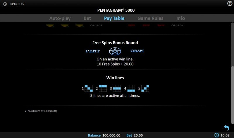 Pentagram 5000 :: Feature Rules