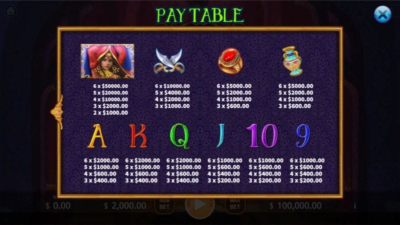 Persia Bonanza Megaways :: Paytable