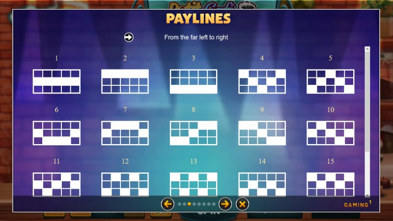 Petit Cafe :: Paylines 1-20