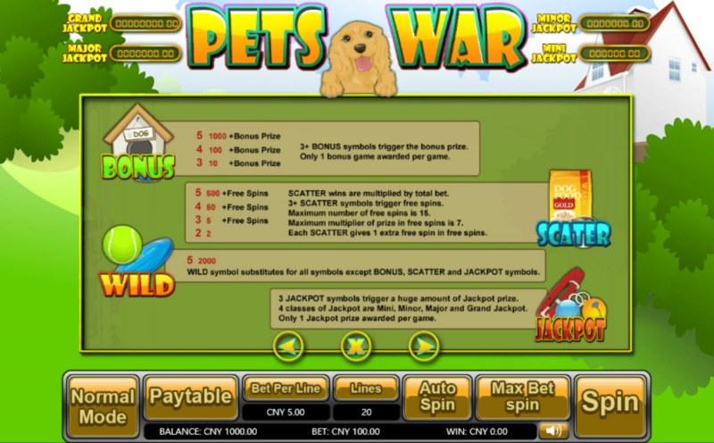 Pets War :: Bonus, Jackpot, Scatter and Wild Rules