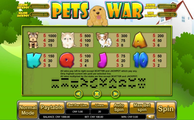 Pets War :: Paytable