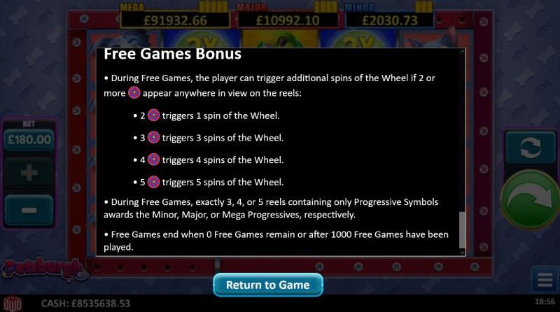 Petsburgh :: Free Game Rules