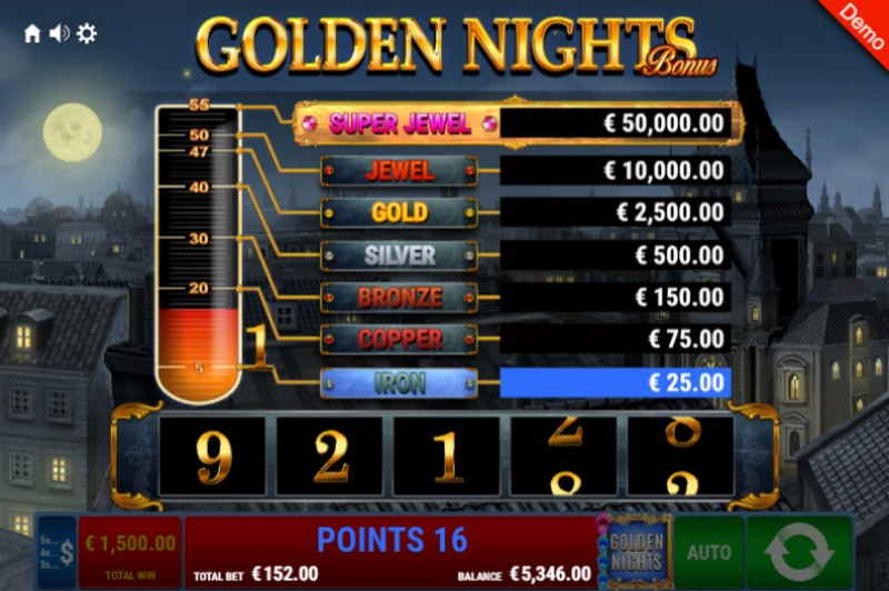 Pharao's Riches Golden Nights Bonus :: Collect points for a chance to win big