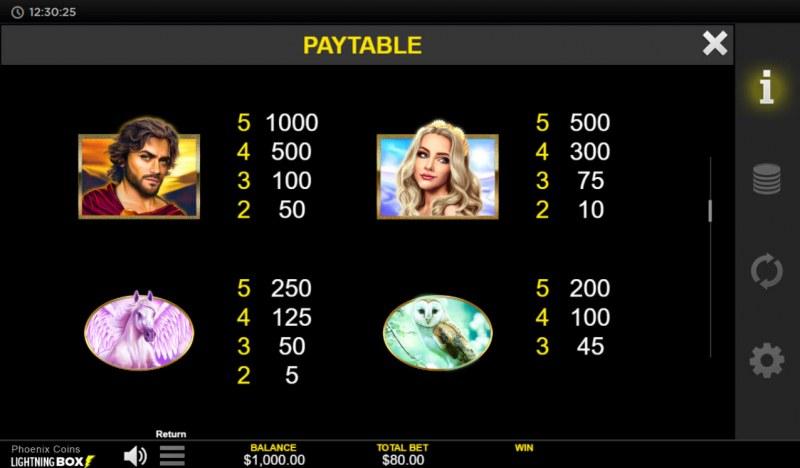 Phoenix Coins :: Paytable - High Value Symbols