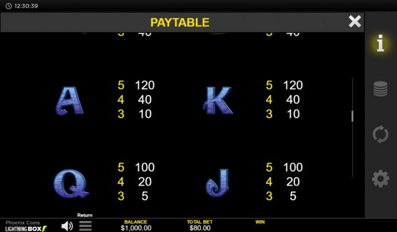 Phoenix Coins :: Paytable - Low Value Symbols