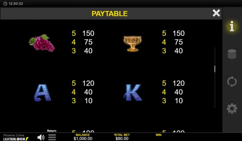 Phoenix Coins :: Paytable - Medium Value Symbols