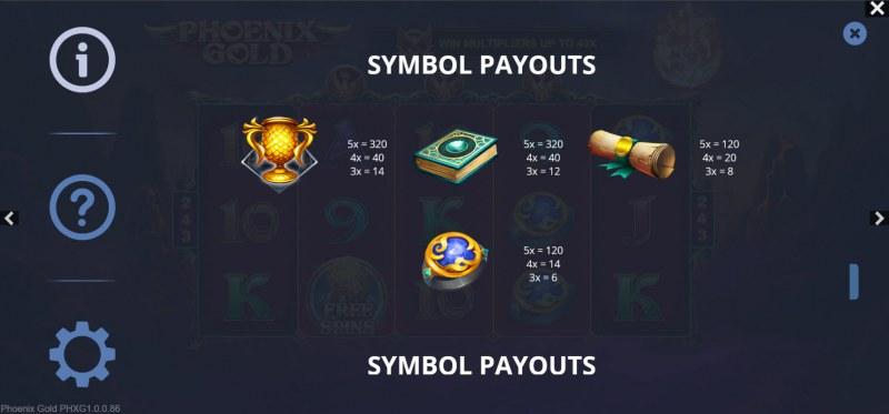 Phoenix Gold :: Paytable - High Value Symbols