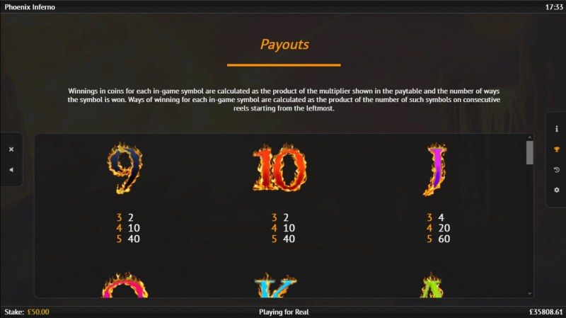 Phoenix Inferno :: Paytable - Low Value Symbols